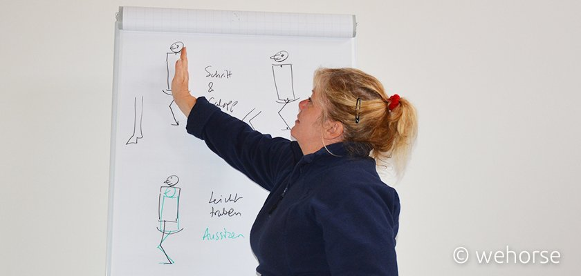 Elaine Butler erklärt